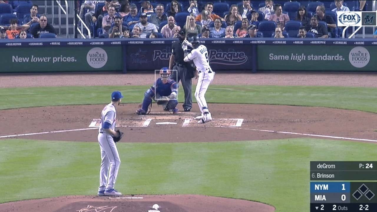 Then V. Now Blog – MLB Home Plate Rotational